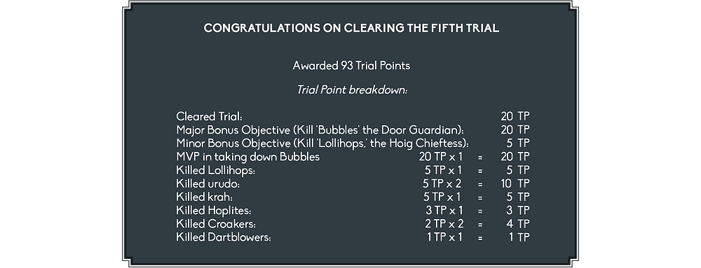 It reads: Congratulations on clearing the fifth trial. Awarded 93 Trial Points. The Trial Point breakdown then goes on to specify that I've received 20 Points for clearing the Trial, 20 for the major bonus objective 'Kill Bubbles the door guardian,' 5 for the minor bonus objective 'Kill Lollihops the Hoig Chieftess,' 20 for being the MVP in taking down Bubbles, 5 for personally having killed Lollihops, 10 for having killed two urudo, 5 for having killed one krah, 3 for having killed one Hoplite, 4 for having killed two Croakers, and 1 for having killed a Dartblower.
