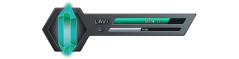 It reads 57 out of 74 Onkh of Lavi, with a net flow of +3.5, and 11 out of 25 Onkh of Qi.