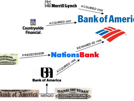 Bank of America Logo Origins