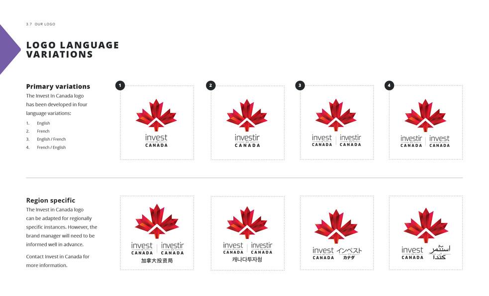 Invest in Canada Brand Book