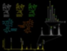 Determining binding of ligands to RNA