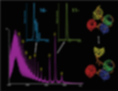 Ion Mobility Spectrometry mass spectrometry data showing nucleic acid dynamics
