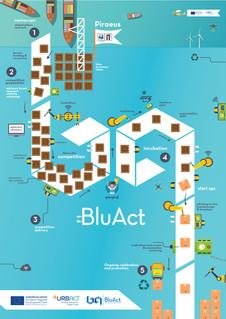 poster-1-BluAct-steps-A1-(1).jpg
