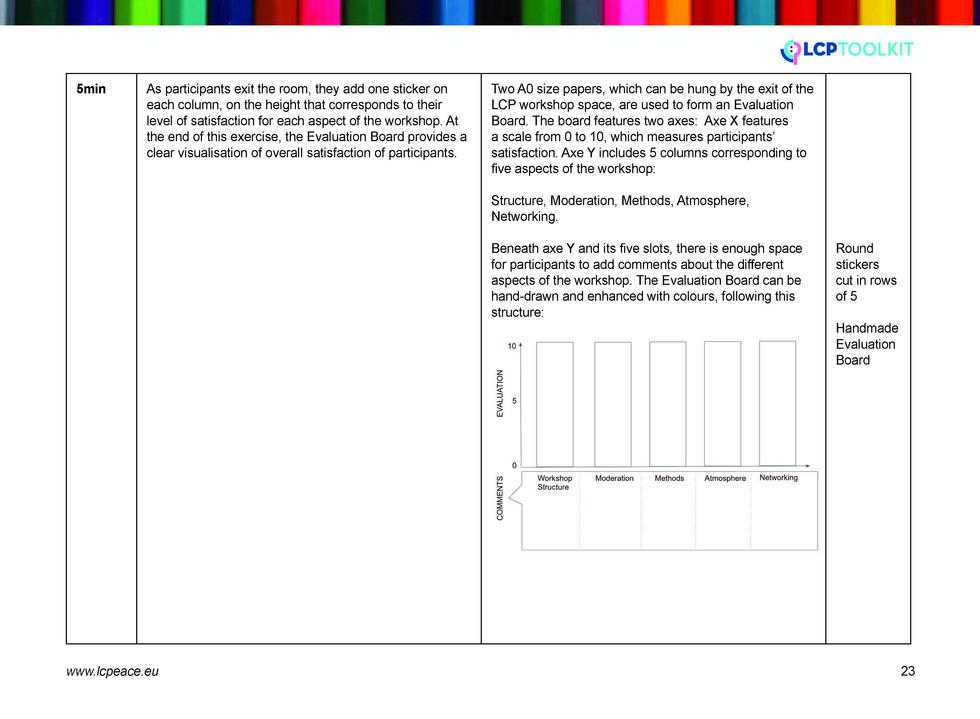 lcp_workshop_manual_30-10_2019_Page_23.j