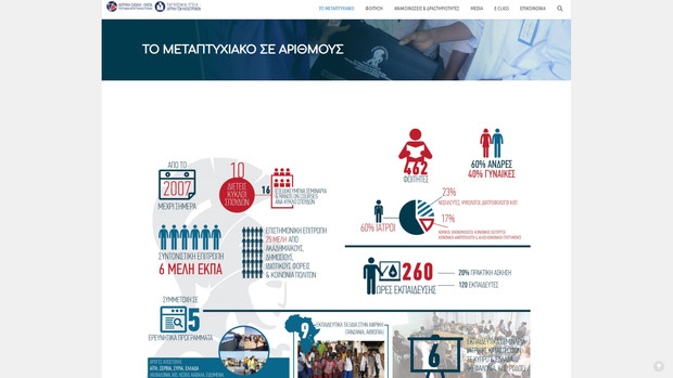 Crisis Med MSc of Athens University