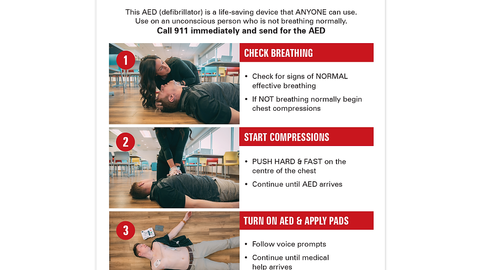 Outdoor SaveStation CPR/AED Poster