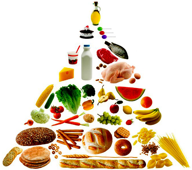 A-Balanced-Diet.jpg
