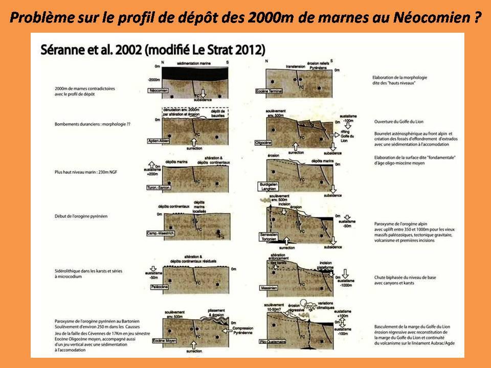 Diapositive046