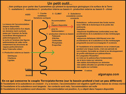 Diapositive005