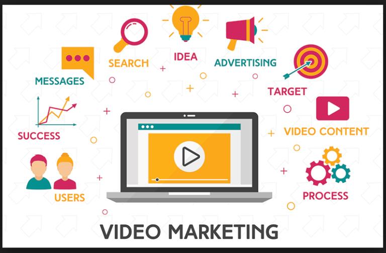 lea-video-marketing-programmatic-investi