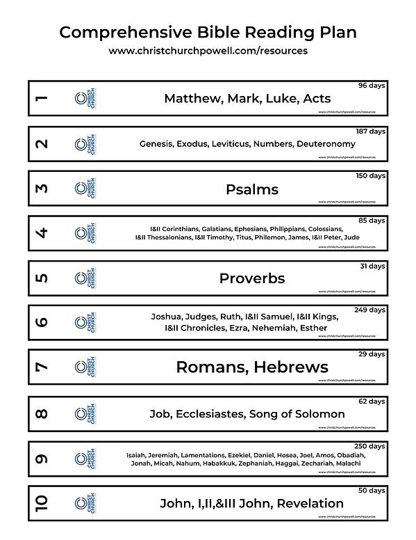 Christ Church Bible Reading Plan Pg2.png