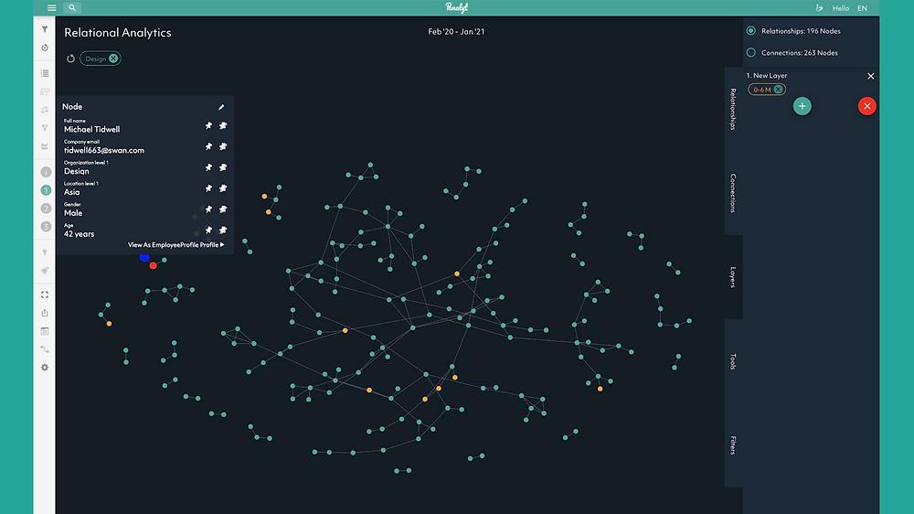 Panalyt Relational Analytics Graph