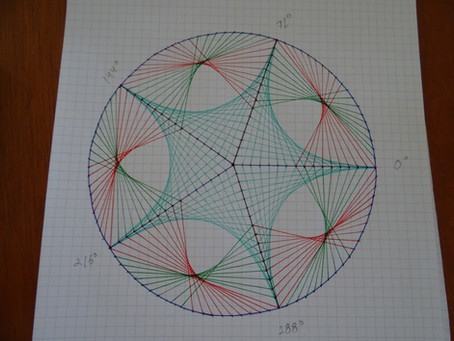 Dibujando con el juego de geometría.