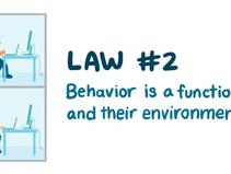 3 laws of human behaviour # 2