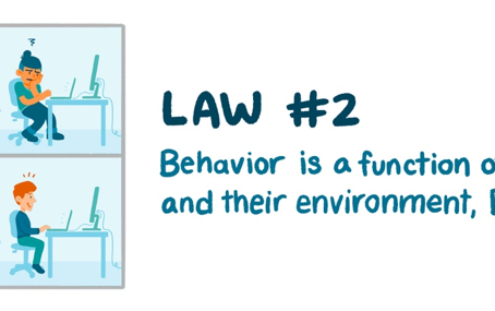3 laws of human behaviour # 2