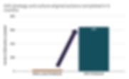 SDG graph 2.png