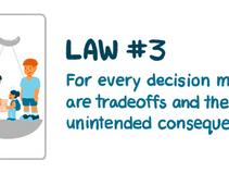 3 laws of human behaviour # 3