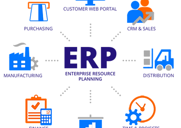 enterprise-resourse-planning
