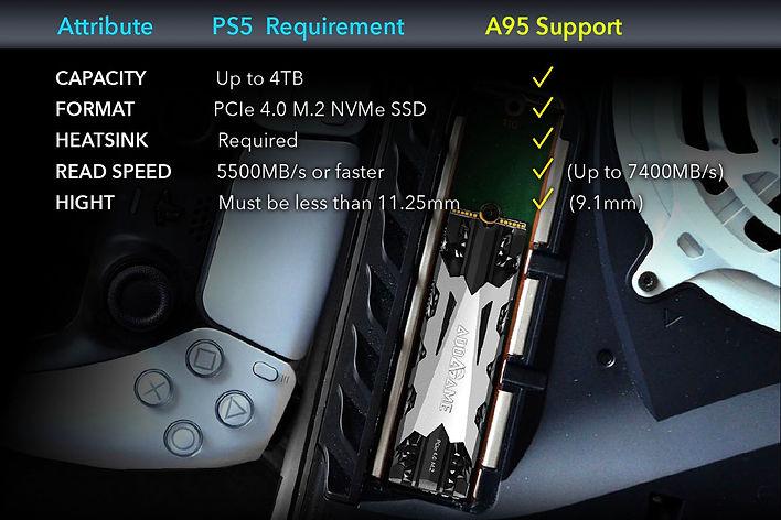 A95_PR_Speed_1500x1000.jpg