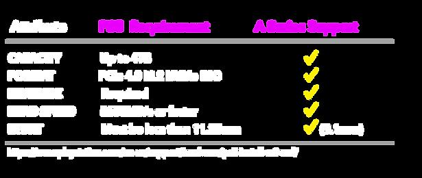 X95-speed 拷貝.png