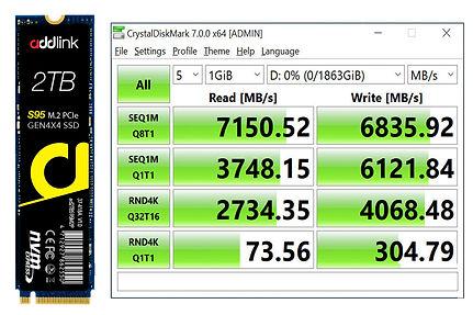 S95_PR_Speed_1500x1000.jpg
