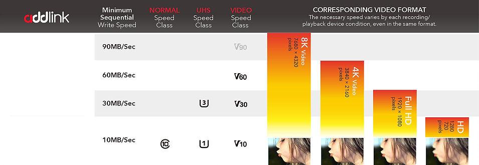 Class Speed Chart-03.jpg