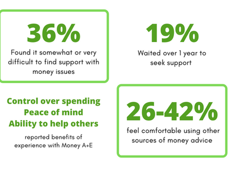 DEC (BAME groups) need more trusted support with money - new report findings