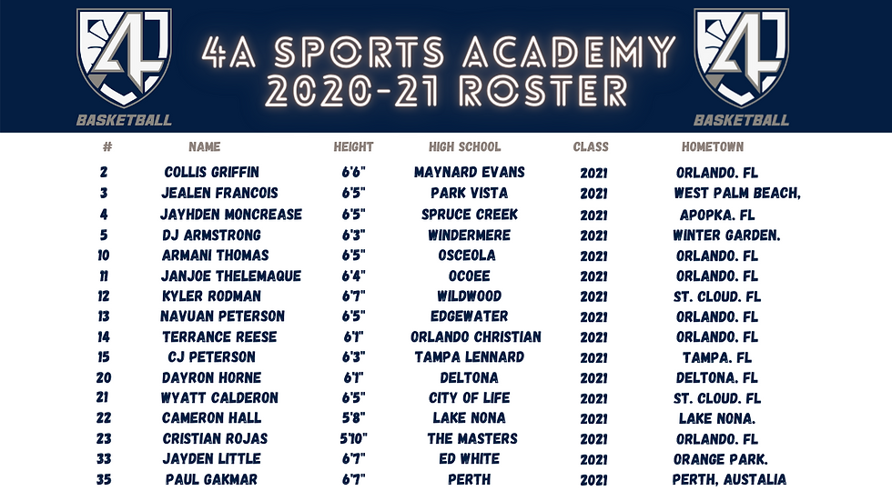 2020-21 Roster.png