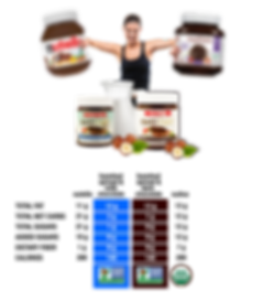 chart nutella nutilight.png