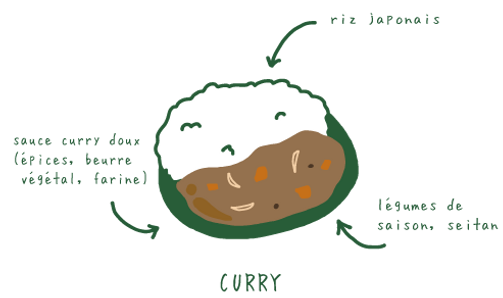 CURRY1.png