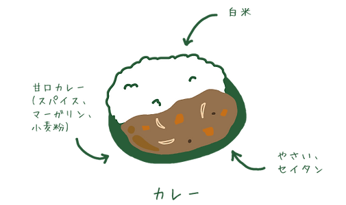CURRYJAP.png