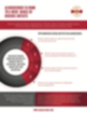 Arts Hub Info Graphic
