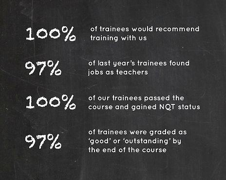 teacher training north east, teachers, ITT, PGCE, QTS, trainee teacher, north east teaching, teaching opportunities, teacher training September 2014