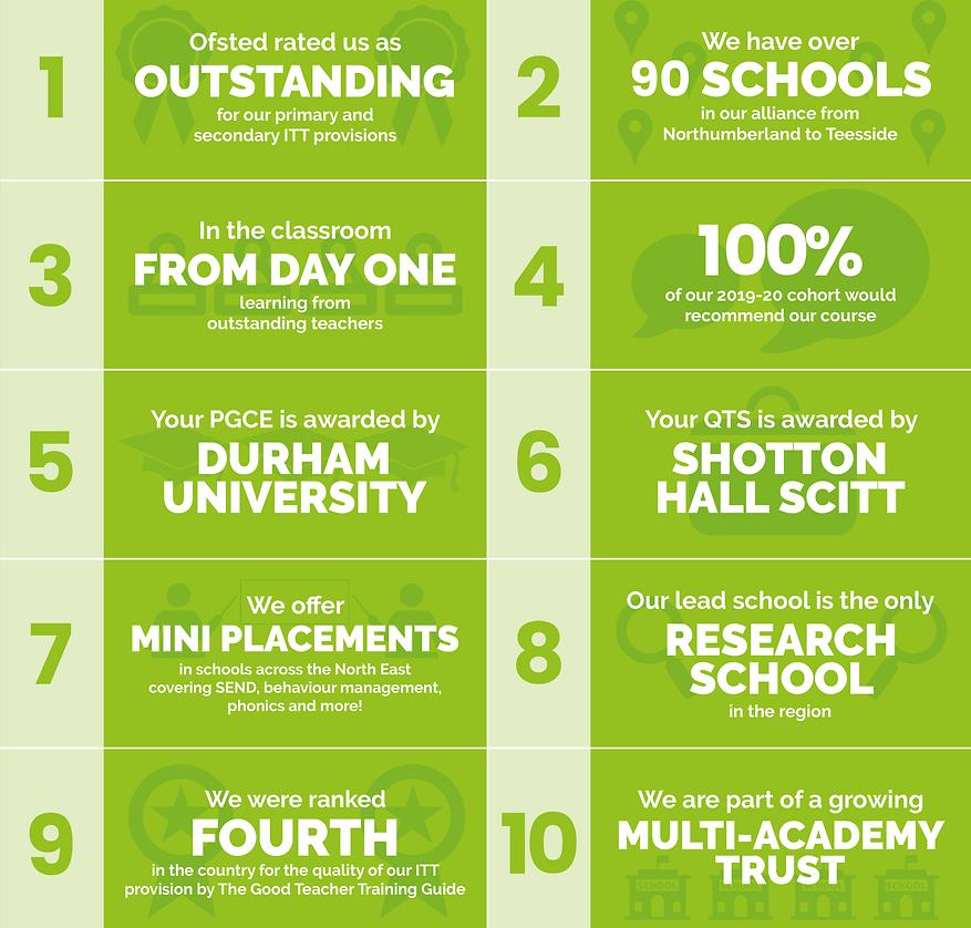Why Shotton Hall SCITT infographic-Alix'