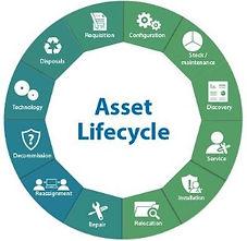 asset%2520management%2520system_edited_e