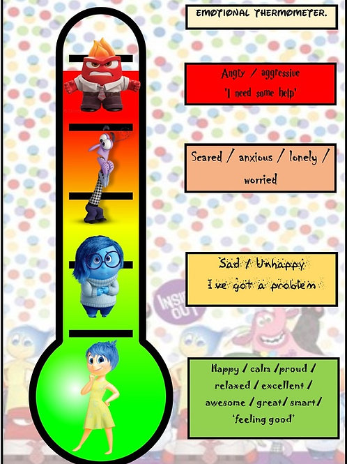 Anger Management Chart for kids (Inside Out)