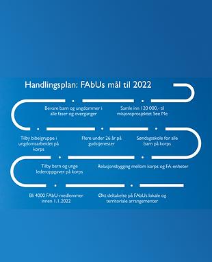 Handlingsplan illustrasjon forside.png