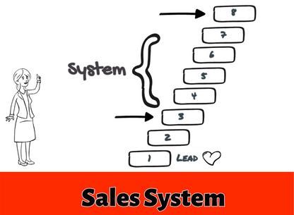 Sales System