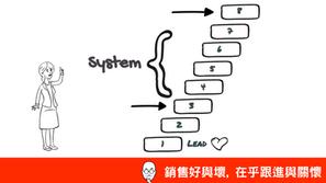 點解銷售需要系統?