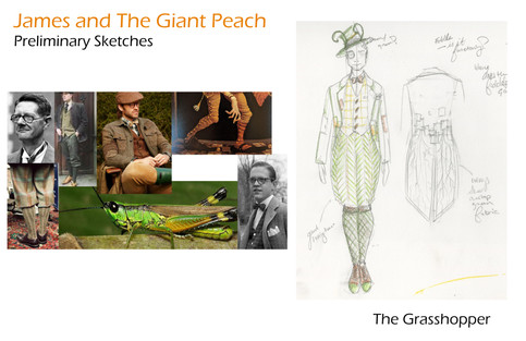 Research and Preliminary Sketches - Grasshopper