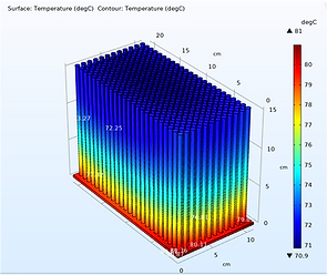 Simulating and optimizing the geometry of heat sinks