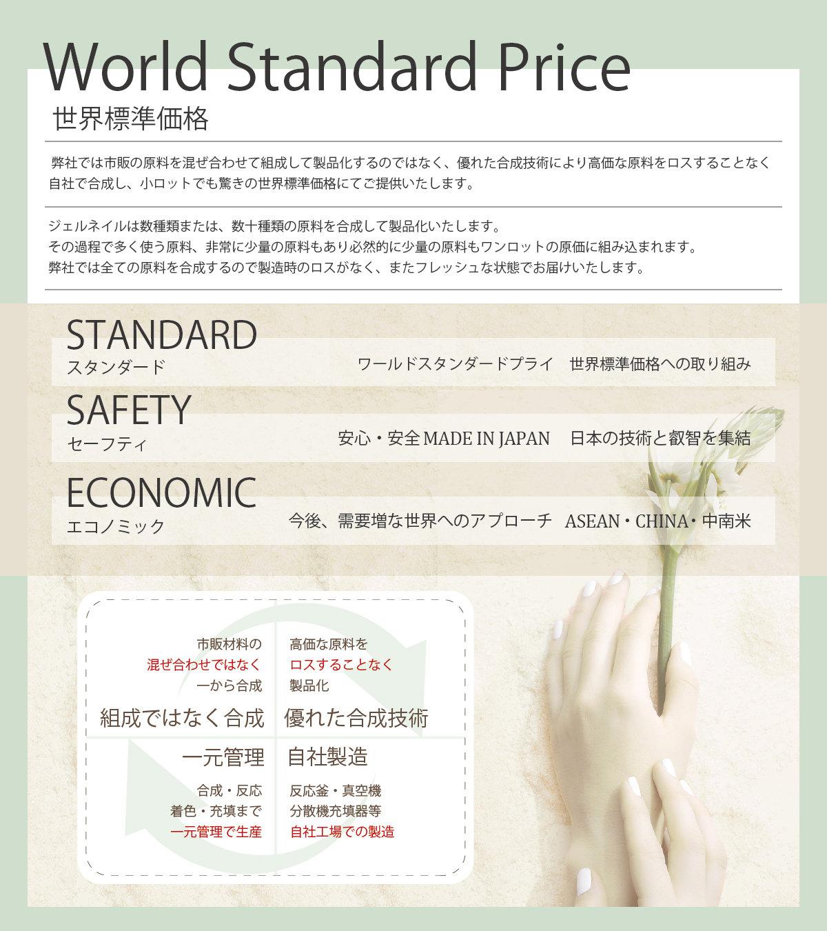 世界標準価格への取り組み