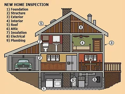 New Home Inspection-min.jpg
