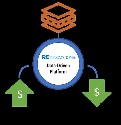 REI Platform v2.png