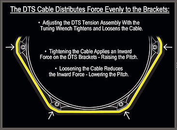 DTS Even cable force Hoop brackets