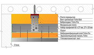 Комплект для звукоизоляции потолка Top