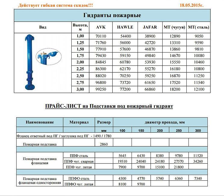 Цены на гидранты и подставки фланцевые