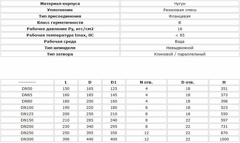 Технические характеристики 30ч39р