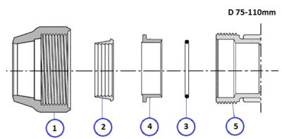 Устройство компрессионных фитингов для труб