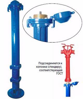 Параметры гидранта подземного AVK полностью соответствуют требованиям ГОСТ 8220-85